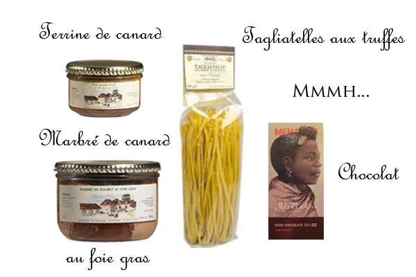 Coffret Gourmand Canard Gourmand